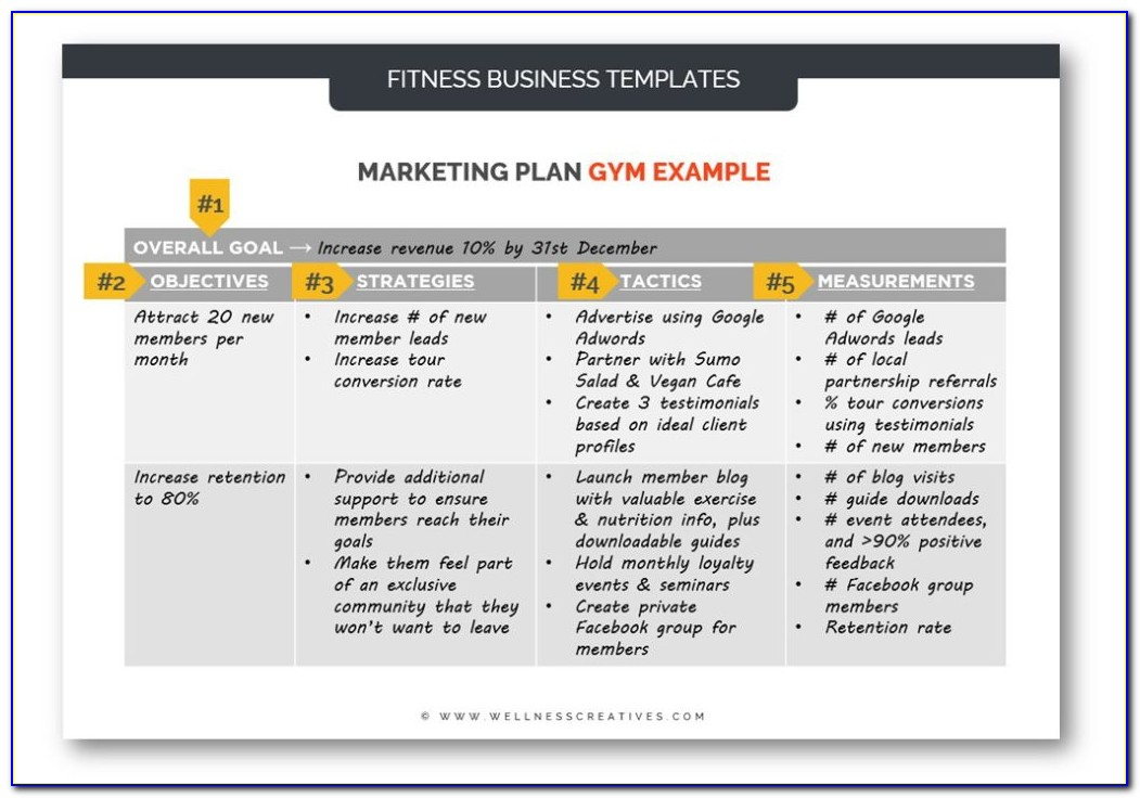 Brand Strategy Template Ppt Free