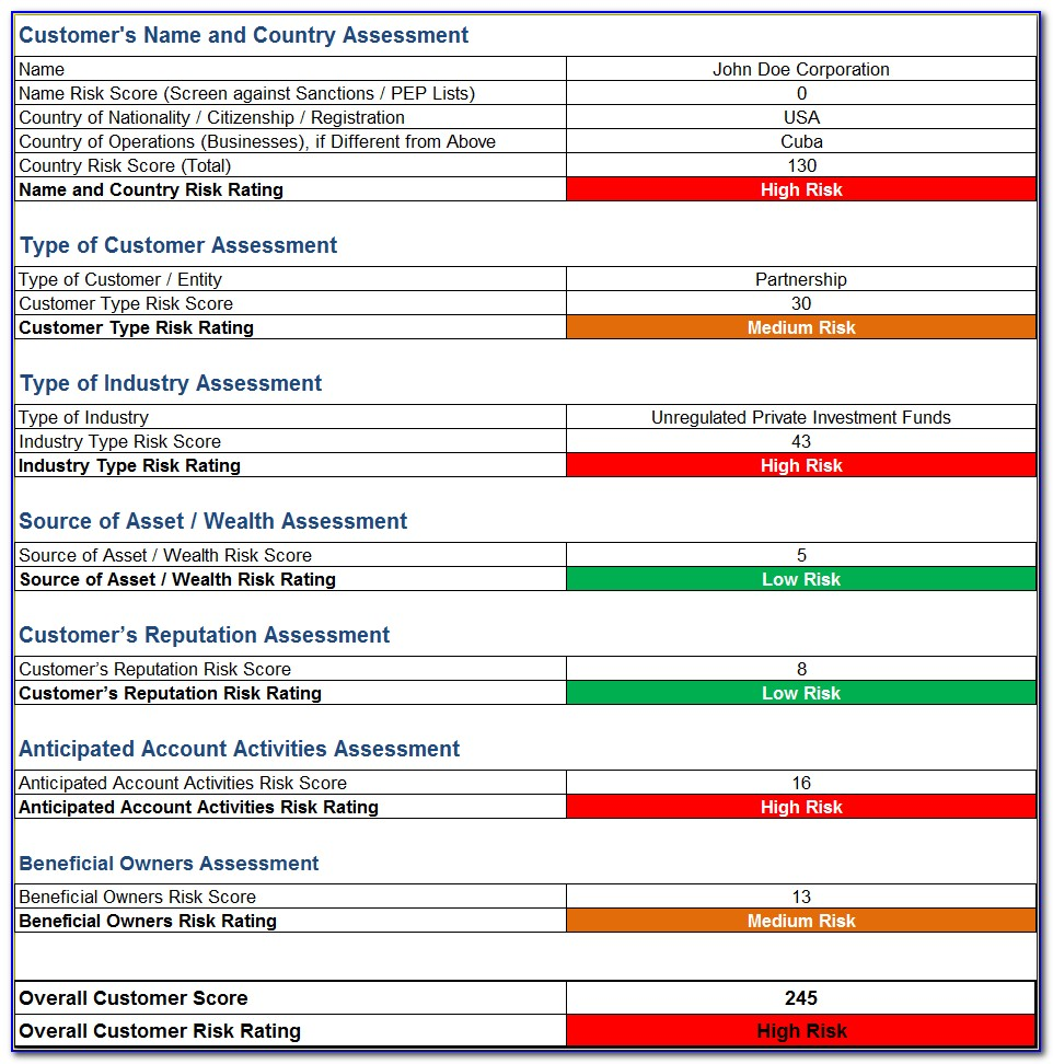 Bsa Risk Assessment Form
