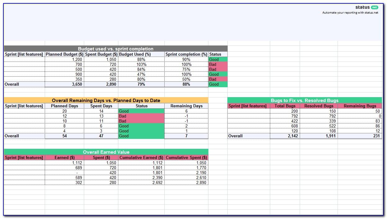 Agile Status Report Example