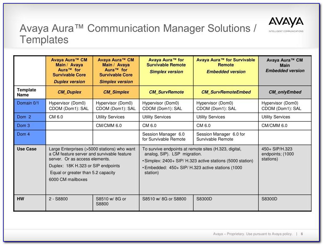 Avaya 8410 D Phone Template