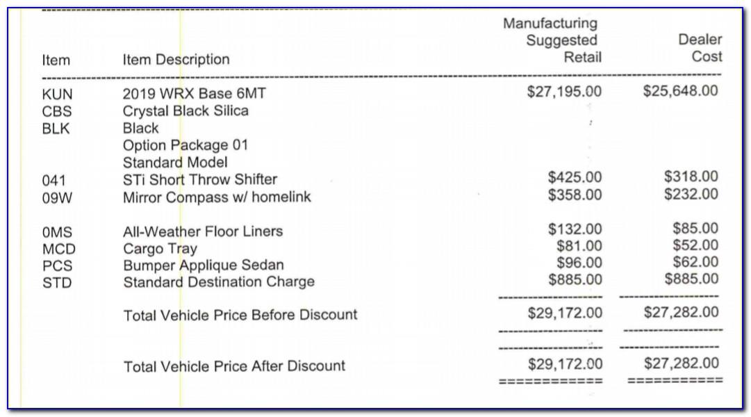 2019 Subaru Wrx Invoice Price