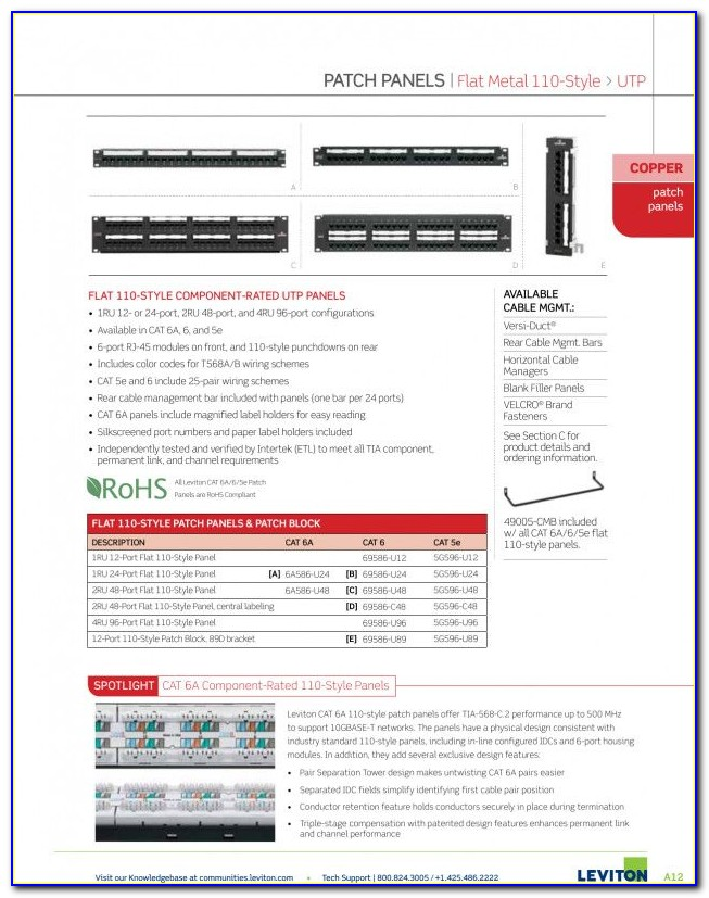 Adc Patch Panel Label Template
