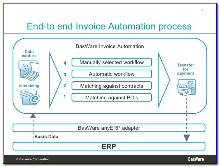 Basware Invoice Processing Login