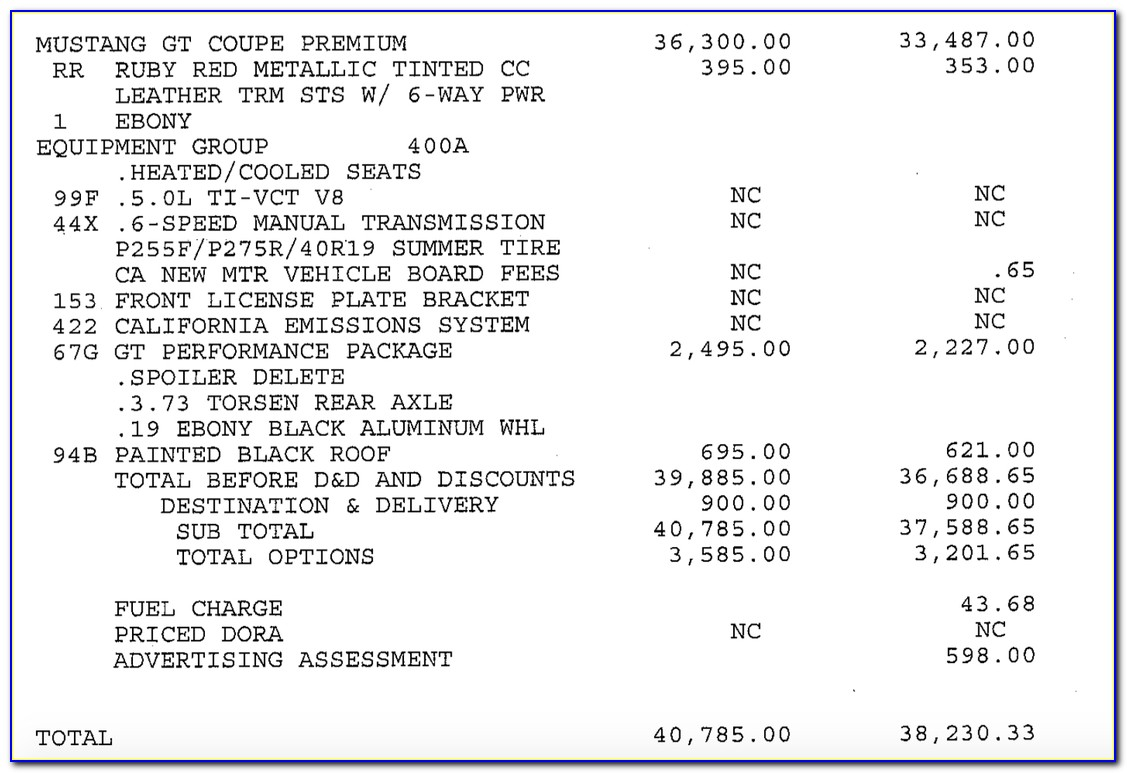 Dealer Invoice Vs Cost