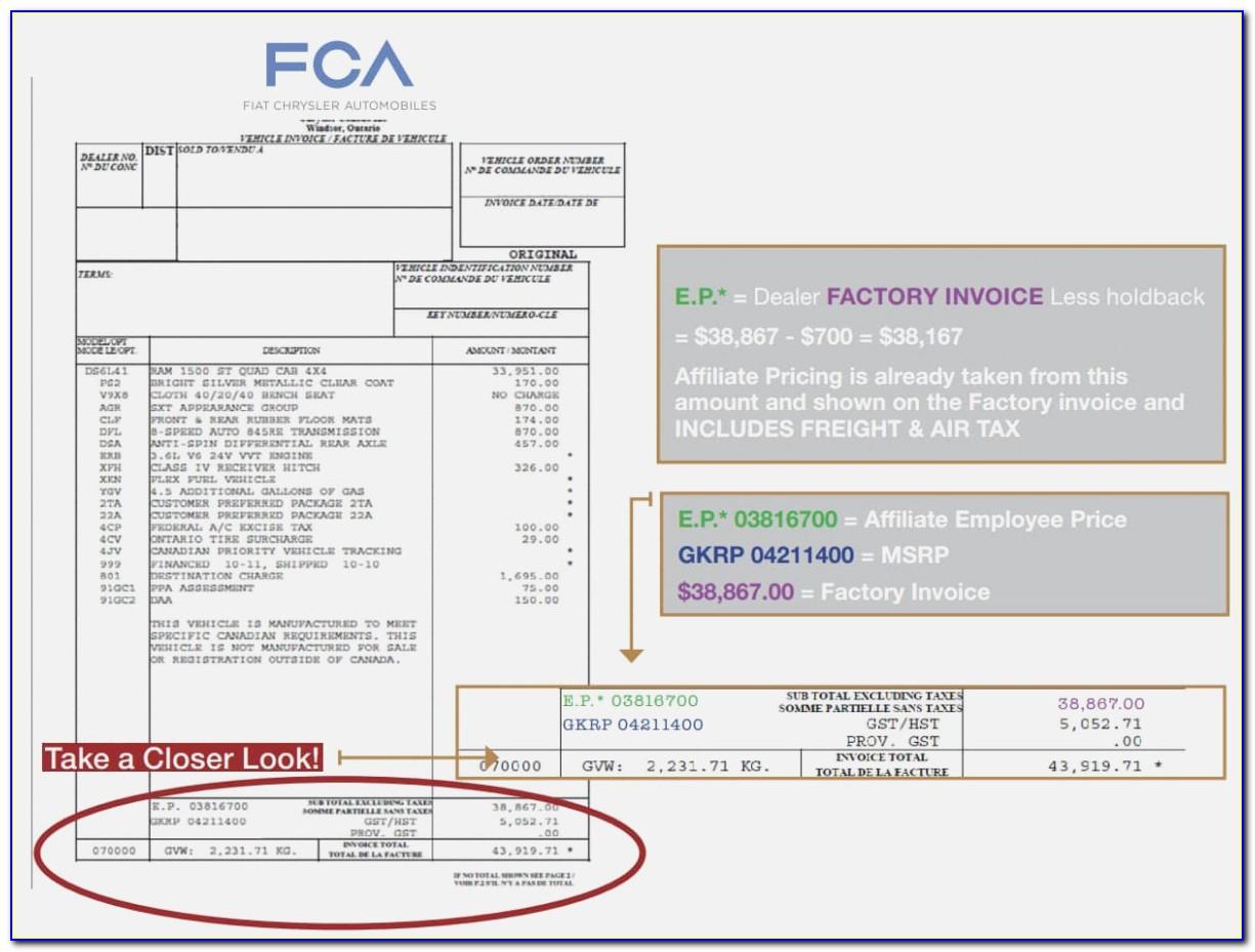 Honda Crv Invoice Price 2018