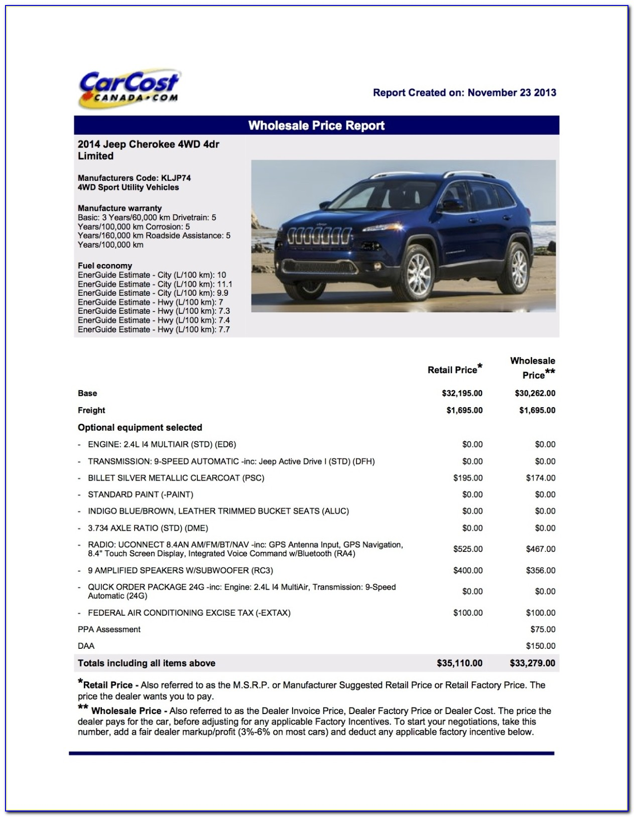 Jeep Grand Cherokee Invoice Price 2018