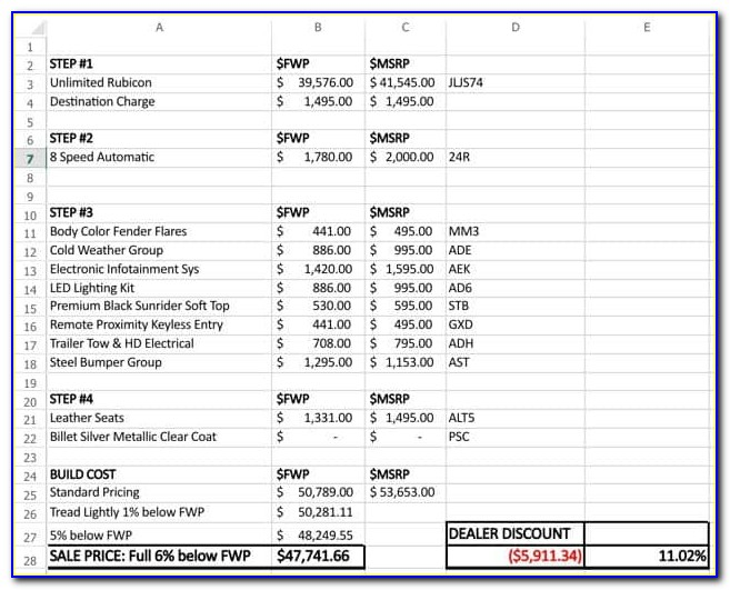 Jeep Invoice Pricing