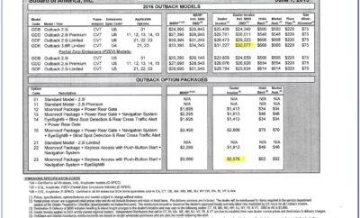 Subaru Outback Dealer Invoice Price Canada