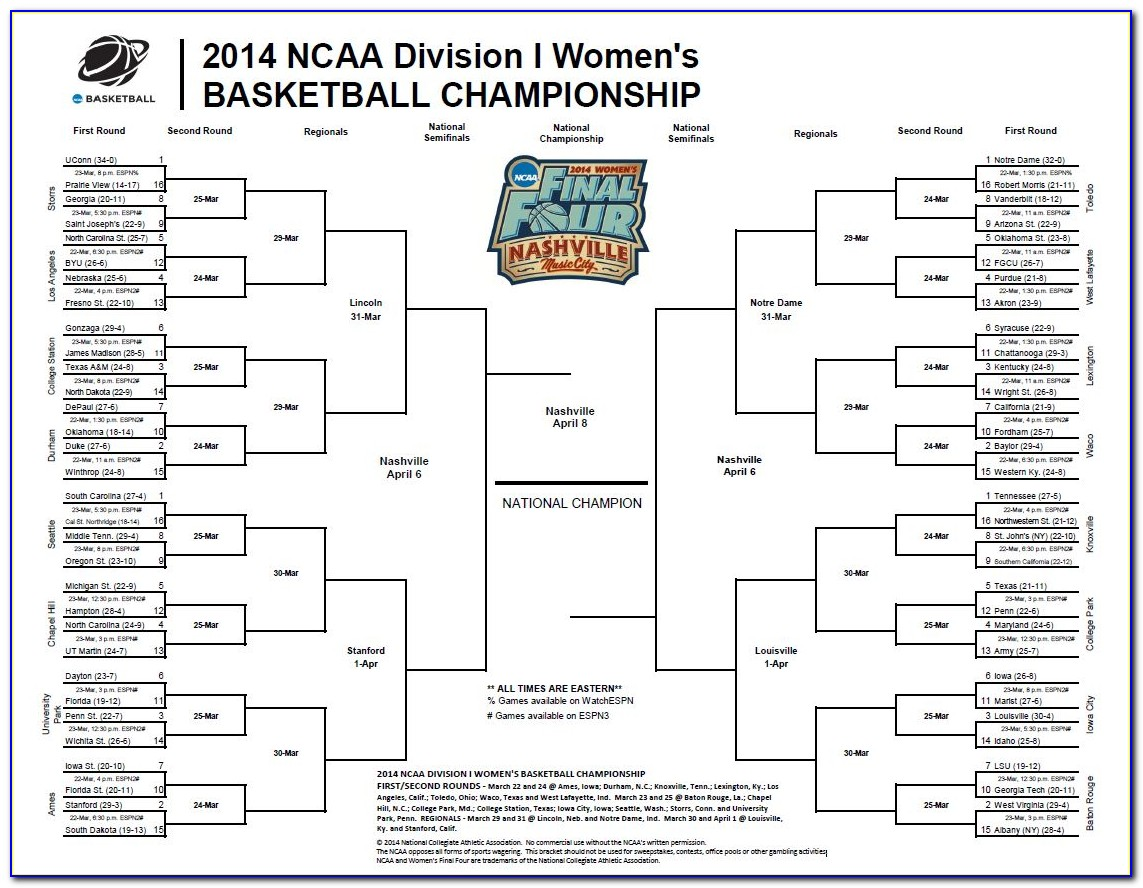 What Time Is The Ncaa Bracket Released