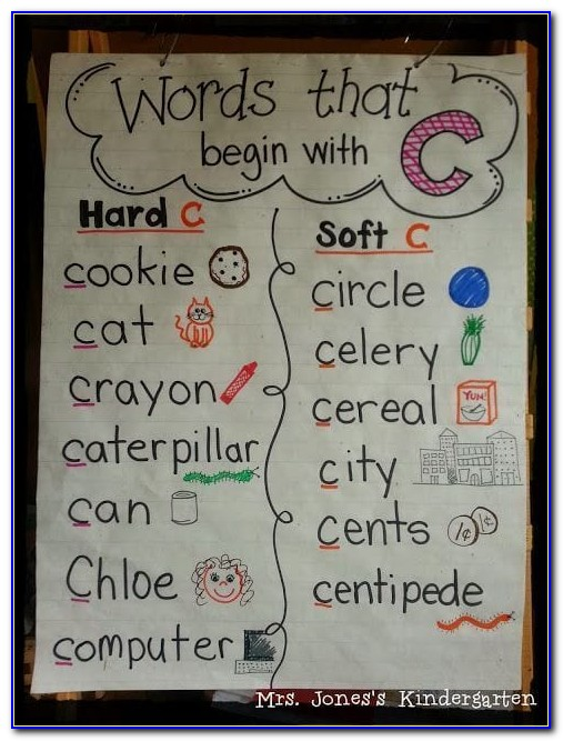 6 Letter Words Starting With C