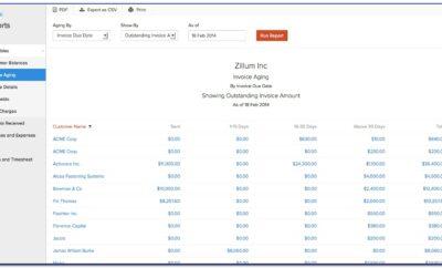 Zoho Invoice Plans